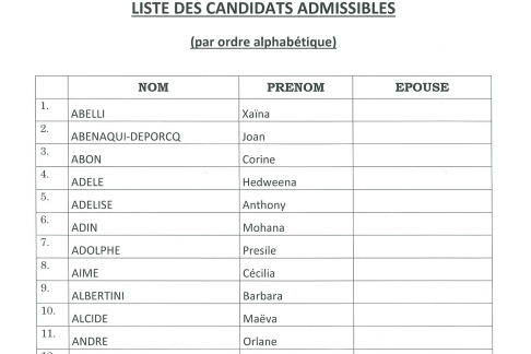 Liste des candidats admissibles IFSI GPE 2017 Infirmiers